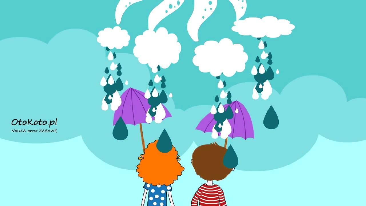 Chmurkowa wyliczanka – piosenka dla dzieci